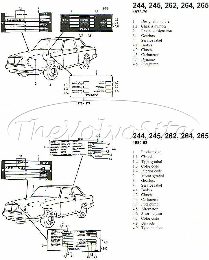 240 Wiring Diagram 1984 Volvo Wiring Diagram