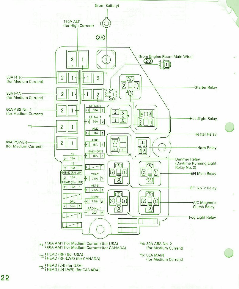 89 Camry Fuse Box Wiring Diagram
