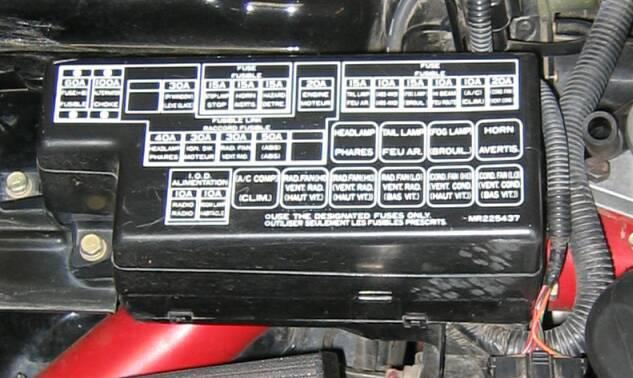 2000 Mitsubishi Eclipse Fuse Box Diagram - image details