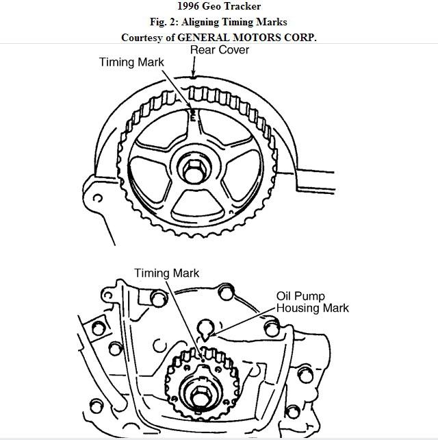 1996 Geo Tracker Timing Belt Marks - image details
