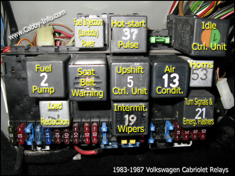 Jetta 3 Fuse Box Electronic Schematics collections