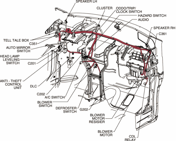 chevy blazer wiring diagram trailer wiring diagrams pinouts chevy