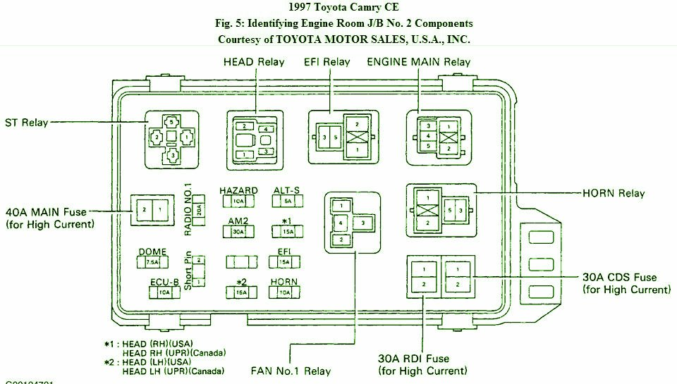2003 Camry Fuse Diagram - Data Wiring Diagram Update