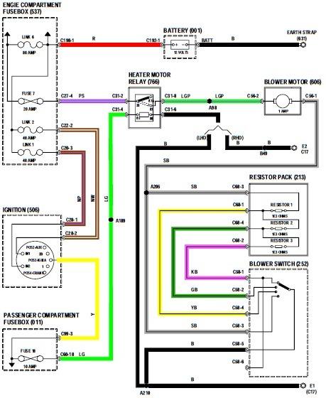 1998 Dodge Ram Wiring Harness Wiring Diagram