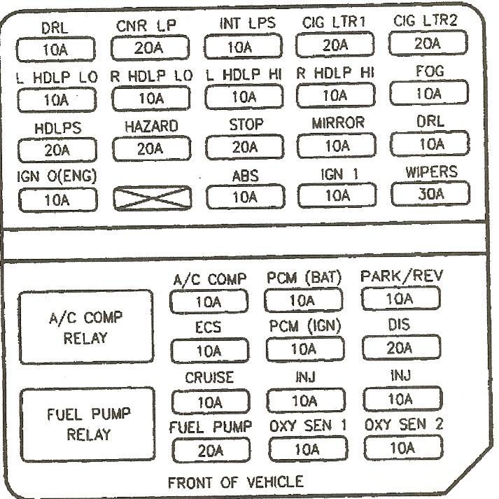 98 Gmc Fuse Box Wiring Diagram