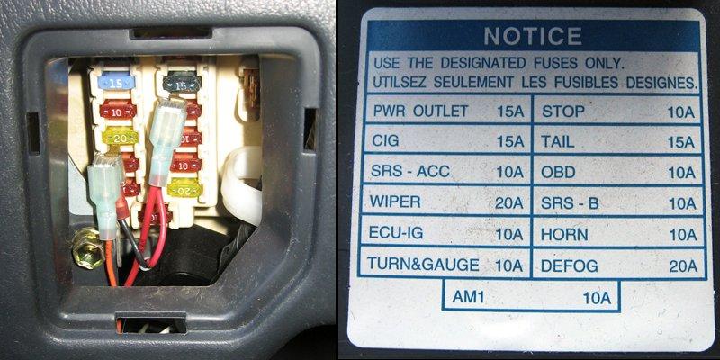 Fuse Box On Toyota Rav4 Wiring Diagrams