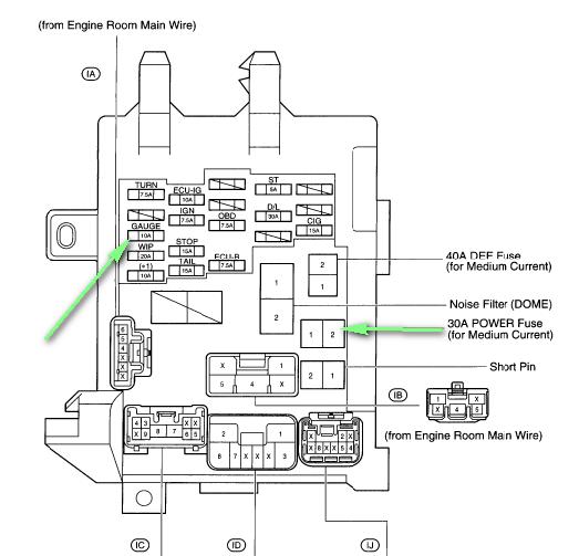1998 toyota corolla interior fuse box diagram