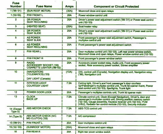 1997 Acura Cl Wiring Diagrams Wiring Diagrams