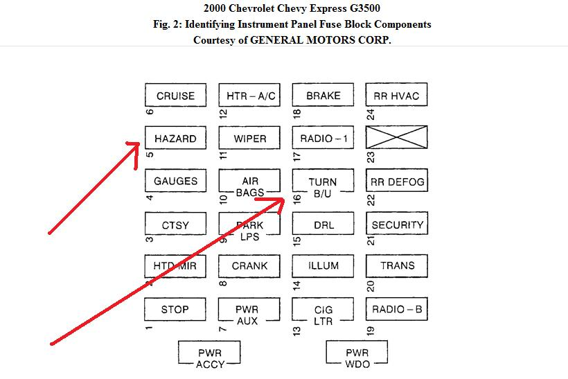 2004 Chevy Express Fuse Box Diagram - 8mrkmpaaublomboinfo \u2022