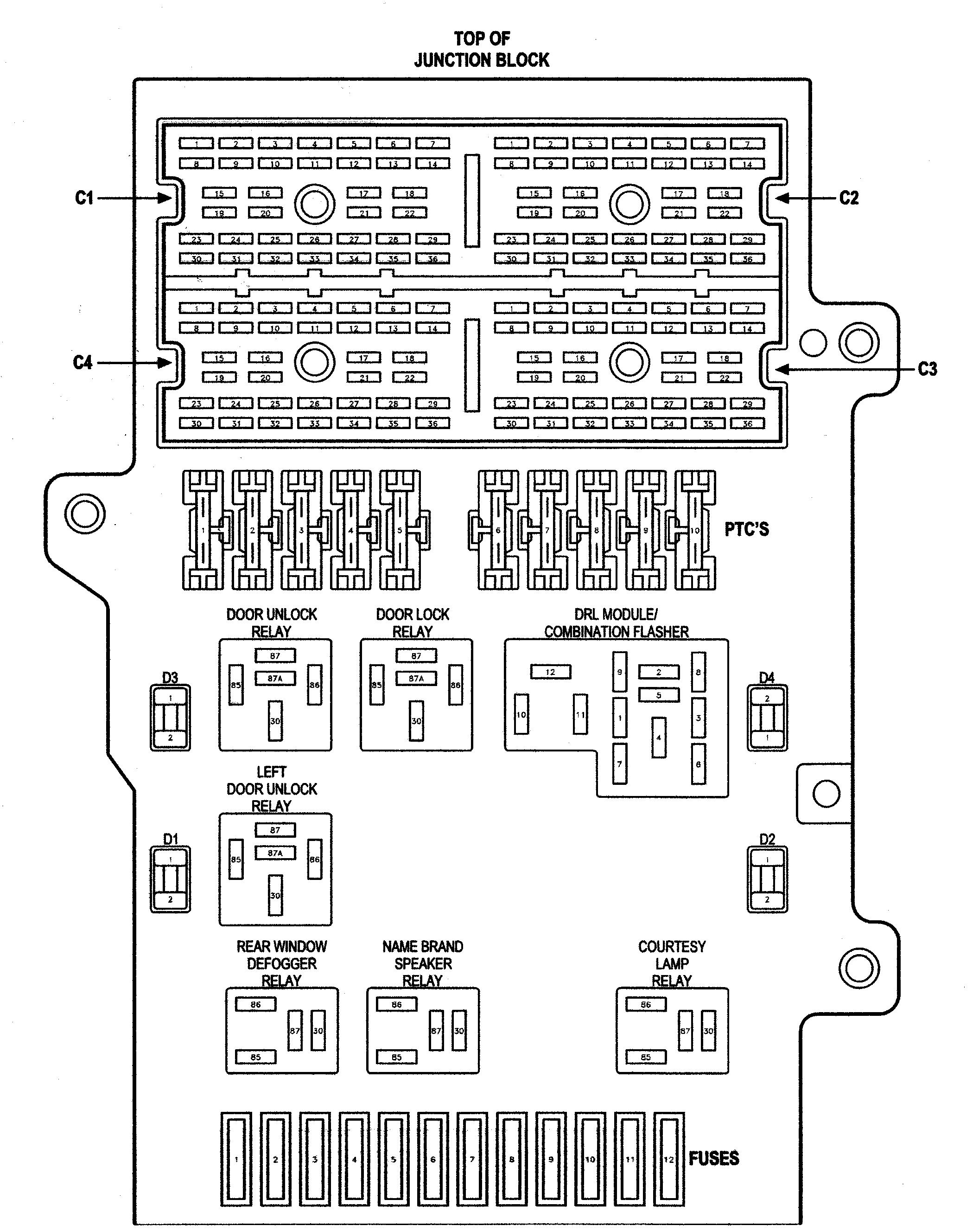 2003 chrysler town and country fuse box wiring diagram Gem Car Fuse Box