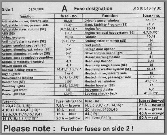 2000 Mercedes S500 Fuse Box Diagram - image details