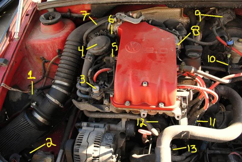 98 Volkswagen Jetta Engine Diagram Online Wiring Diagram
