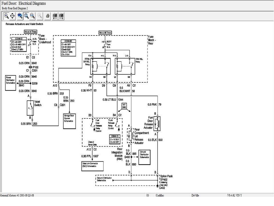2003 Mercedes S500 Fuse Diagram. 2000 s500 fuse diagram