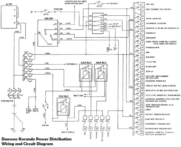 Daewoo Lights Wiring Diagram Index listing of wiring diagrams