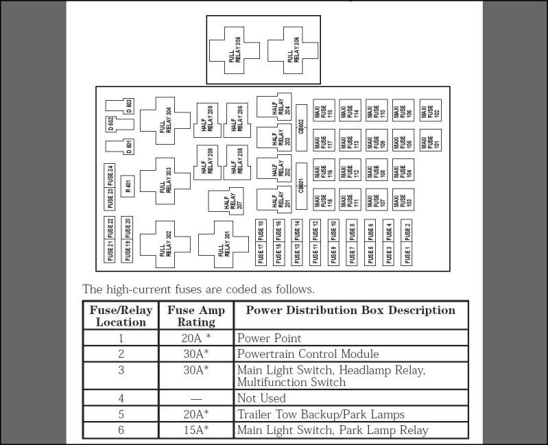 2001 Ford F150 Fuel Pump Fuse - image details
