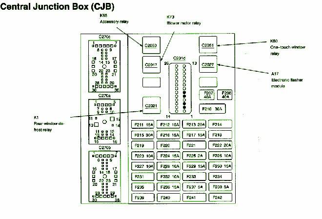 2001 Windstar Fuse Box Diagram Wiring Diagram 2019
