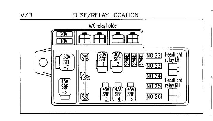 03 Subaru Forester Fuse Box - Wiring Data Diagram