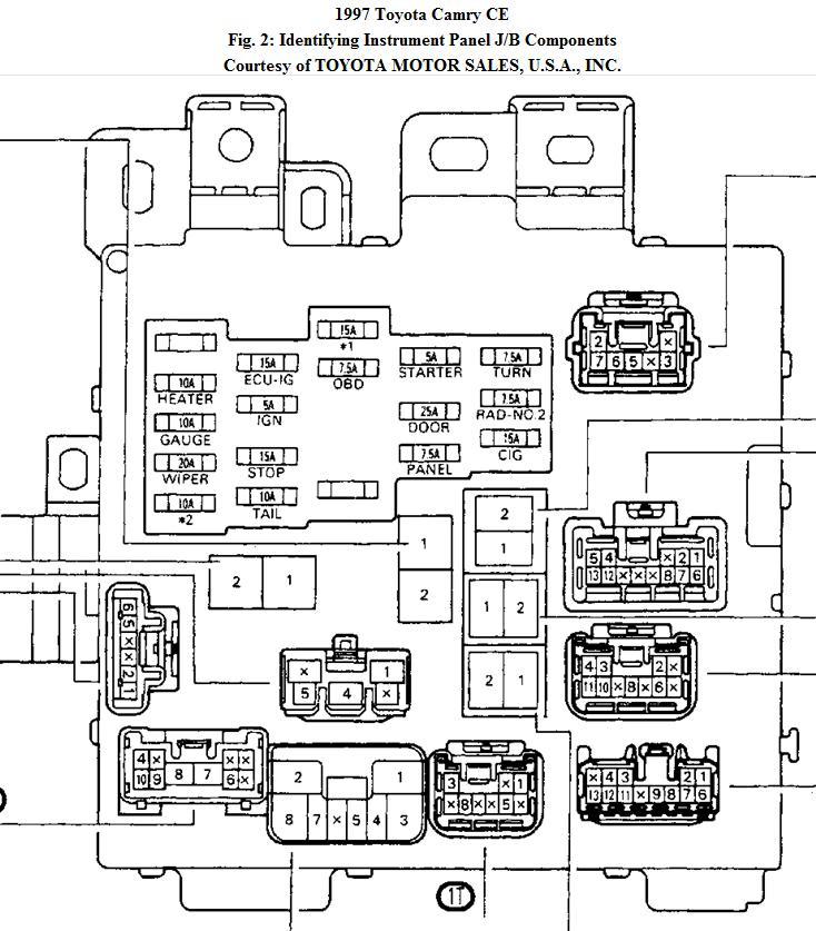 1998 Toyota Camry Fuse Box Location - Wiring Diagrams