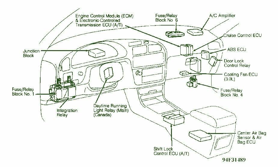 2009 Toyota Camry Fuse Diagram - 6omekuqrxchristfellowshipchurch