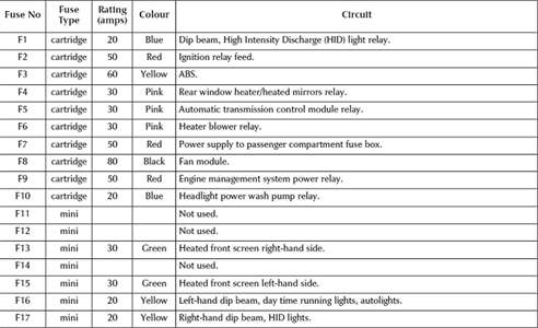 Citroen C2 Engine Wiring Diagram Electronic Schematics collections
