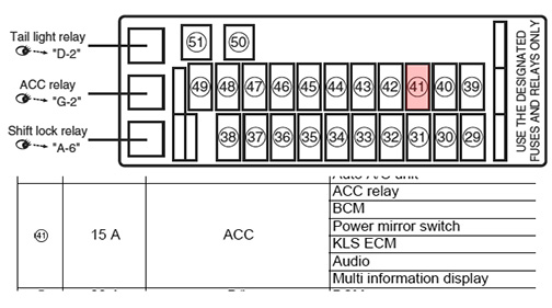 Suzuki Vitara Fuse Box Location Wiring Diagram