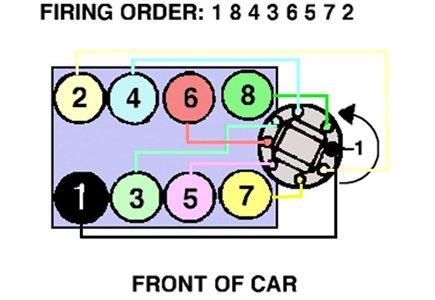 2003 Cadillac CTS Firing Order - image details