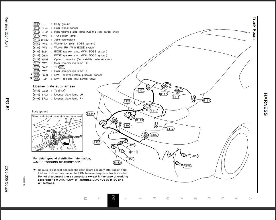 2006 Infiniti G35 Coupe Fuse Diagram - Wiring Diagrams Clicks