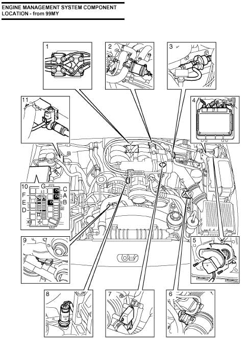 2004 Land Rover Range Rover Fuse Box Wiring Diagram