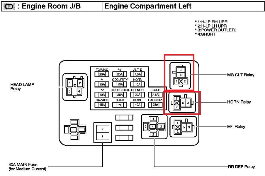 2006 Highlander Fuse Diagram - Data Wiring Diagram Update