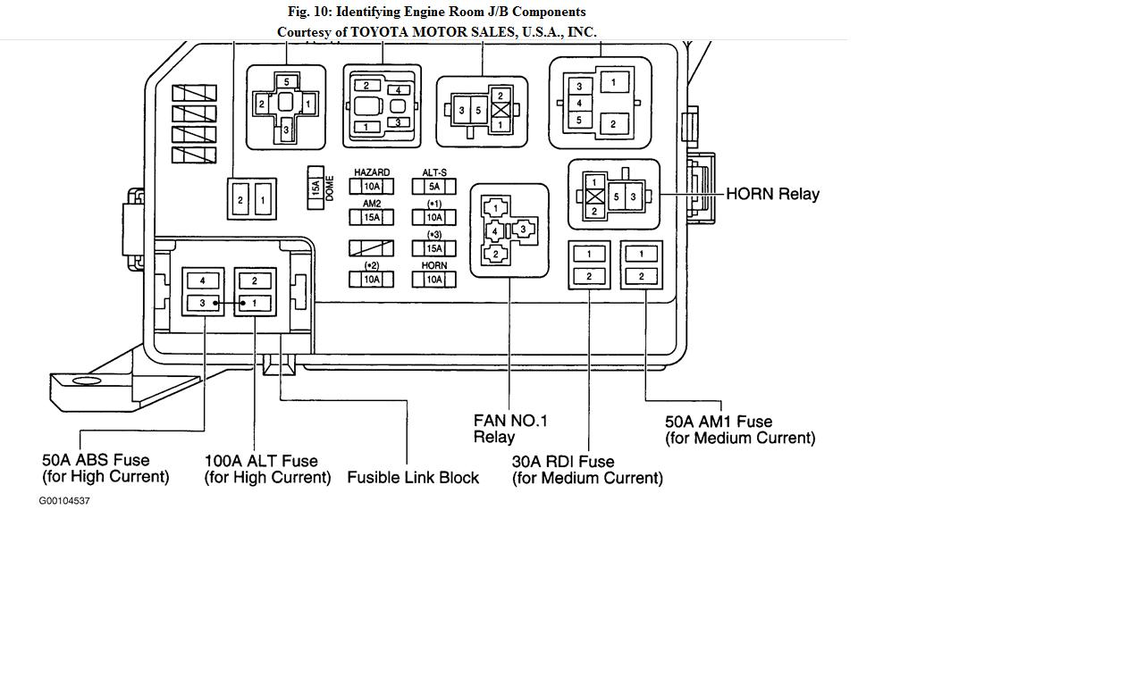 2003 toyota camry fuse box location