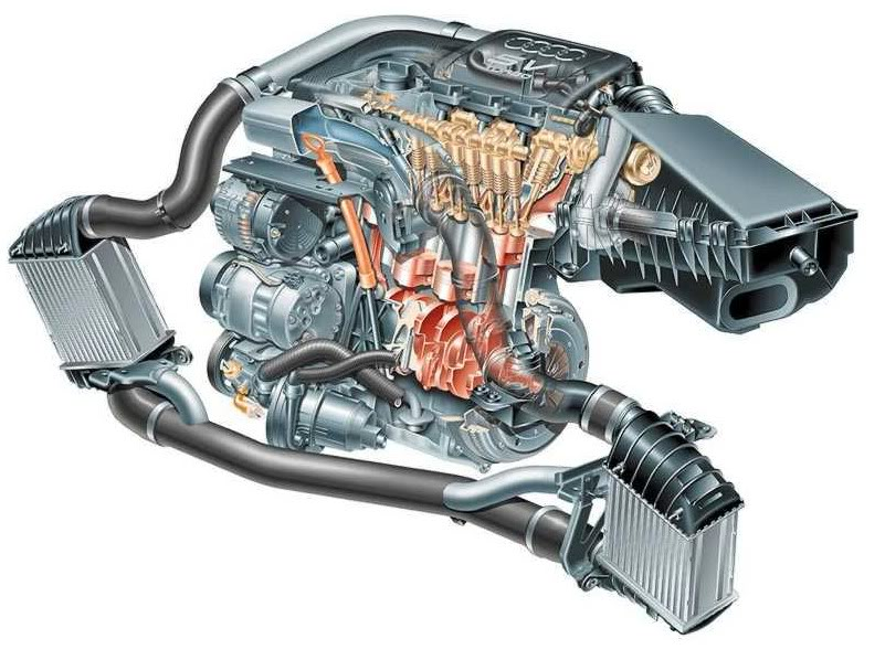 Volkswagen 1 8t Engine Diagram - 82nuerasolar \u2022