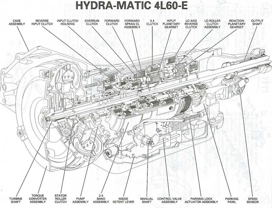1994 mercedes e320 fuse schematic diagram