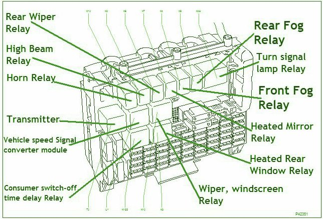Saab 93 Fuse Box Diagram car block wiring diagram