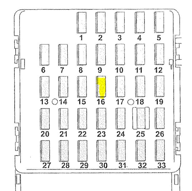 subaru forester 98 fuse box