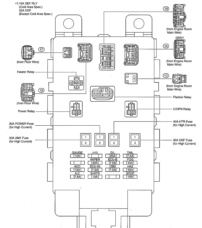 2004 Highlander Fuse Box Wiring Diagram