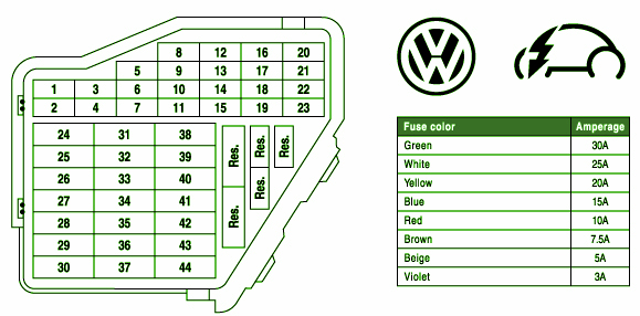 2009 Vw Beetle Fuse Diagram Wiring Diagram
