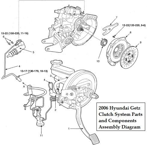 Hyundai Parts Diagram Online Wiring Diagram
