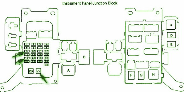 2015 Highlander Fuse Box Diagram - Wwwcaseistore \u2022