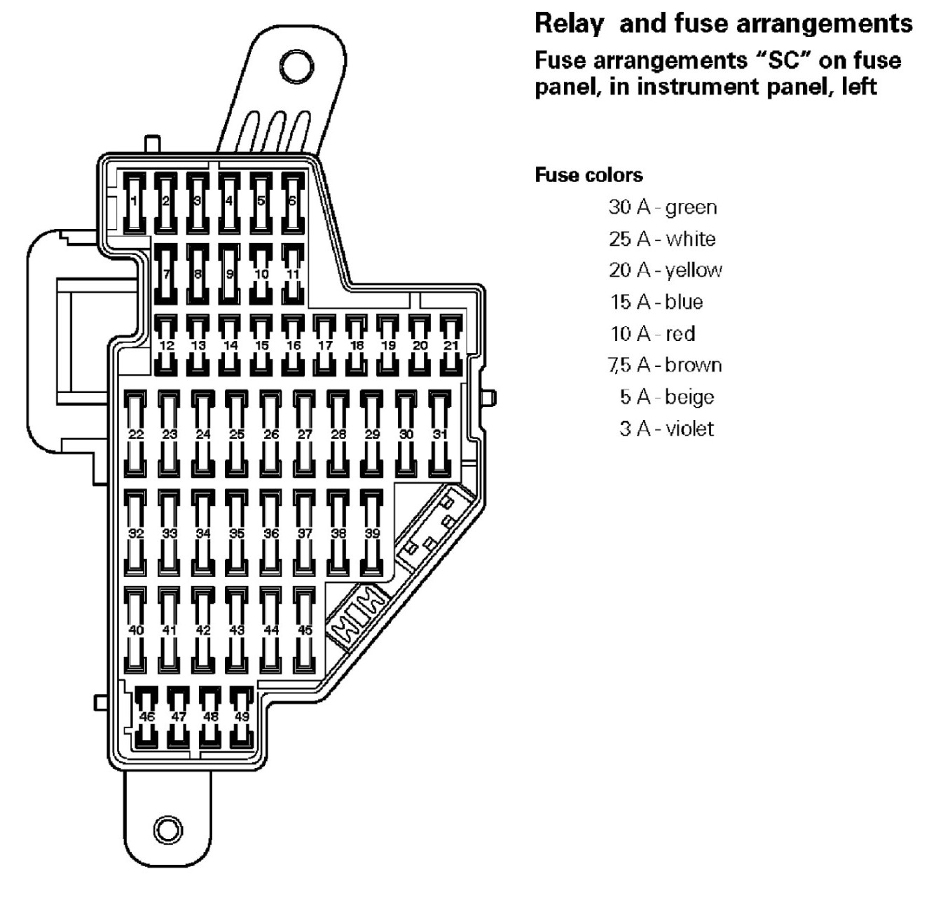 2007 vw jetta fuse panel diagram