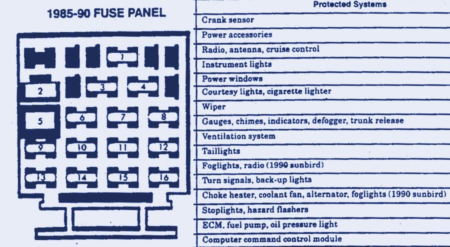 Bmw E53 Fuse Box Diagram Wiring Diagram