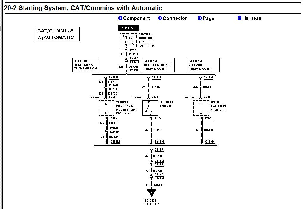 2004 Ford F750 Fuse Diagram Wiring Diagram