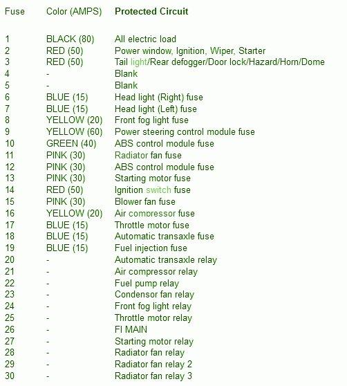 Suzuki Sx4 Wiring Diagram Wiring Diagram