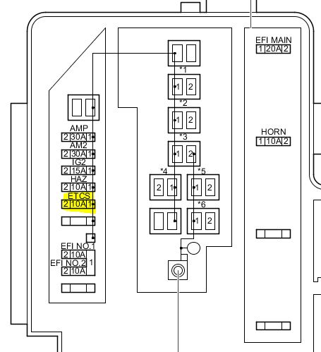 Fuse Box On Toyota Rav4 Wiring Diagram