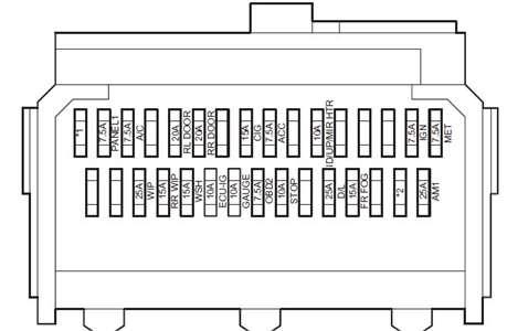 Fuse Box On Toyota Yaris Wiring Diagram 2019