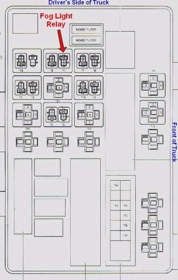 2007 Toyota Yaris Fuse Box Location - image details