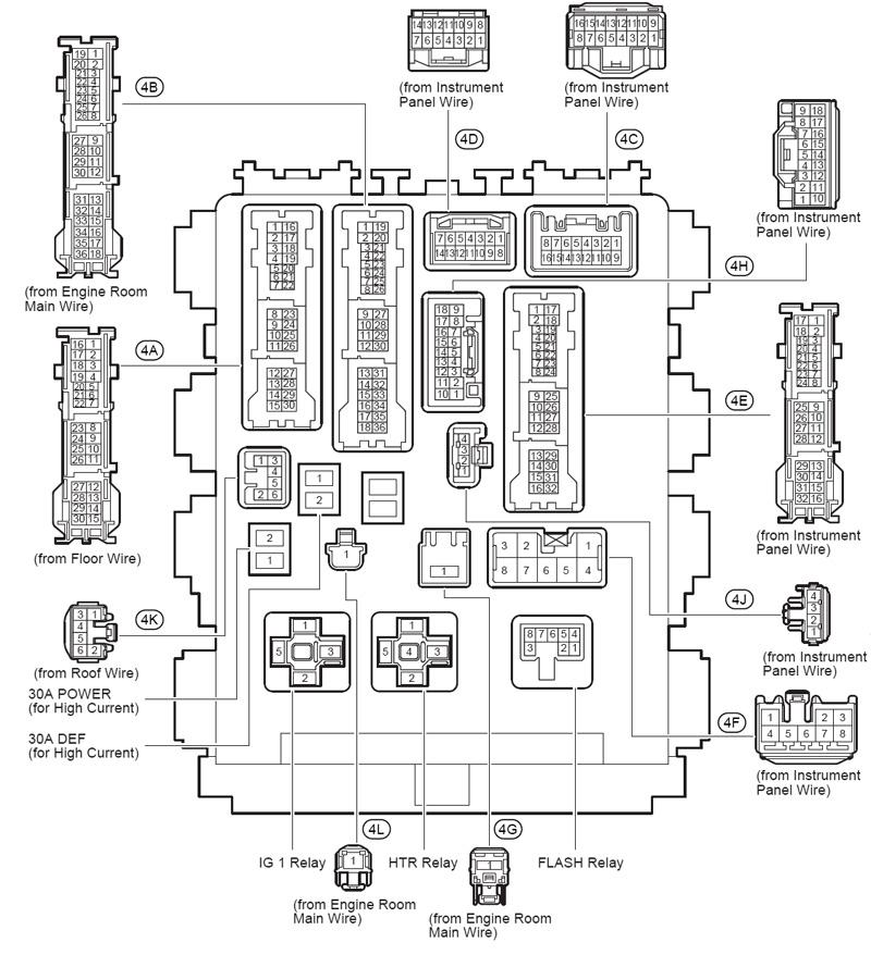 08 Yaris Fuse Box - Wiring Data Diagram