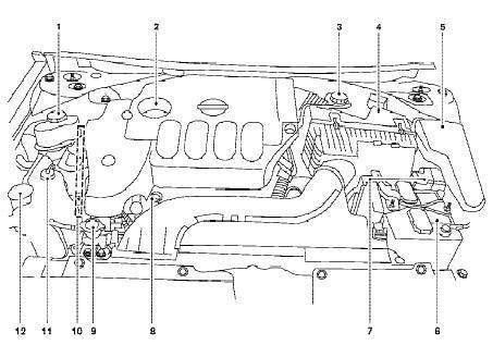 Bmw E32 Engine Bay Diagram - 320depo-aquade \u2022