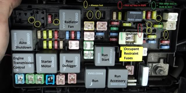 Jeep Rubicon Fuse Box Wiring Diagram 2019