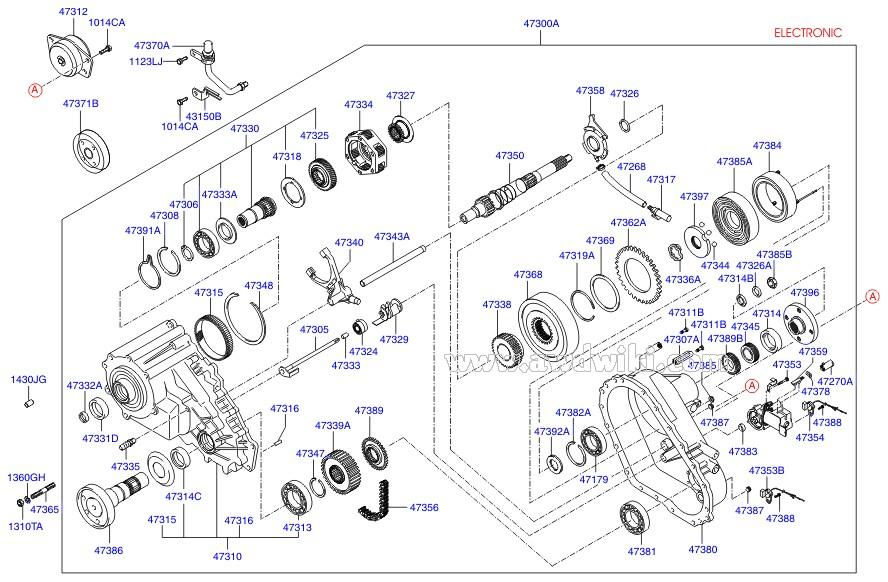 Kia Sorento Transfer Box Fuse Index listing of wiring diagrams