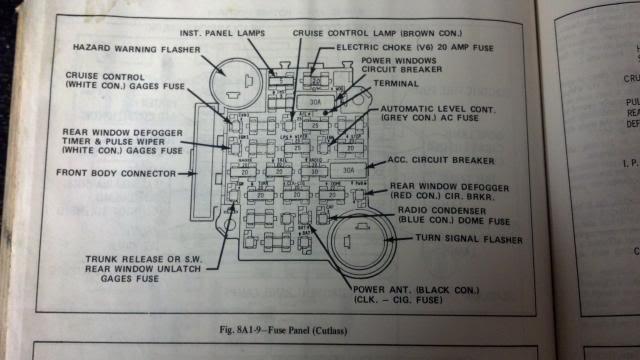 82 Camaro Fuse Panel Diagram Wiring Diagram